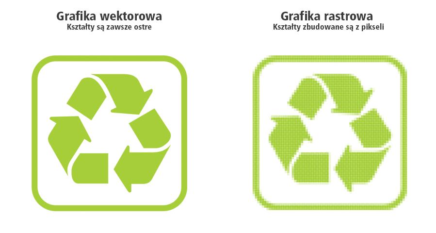 Grafika wektorowa i rastrowa - porównanie.