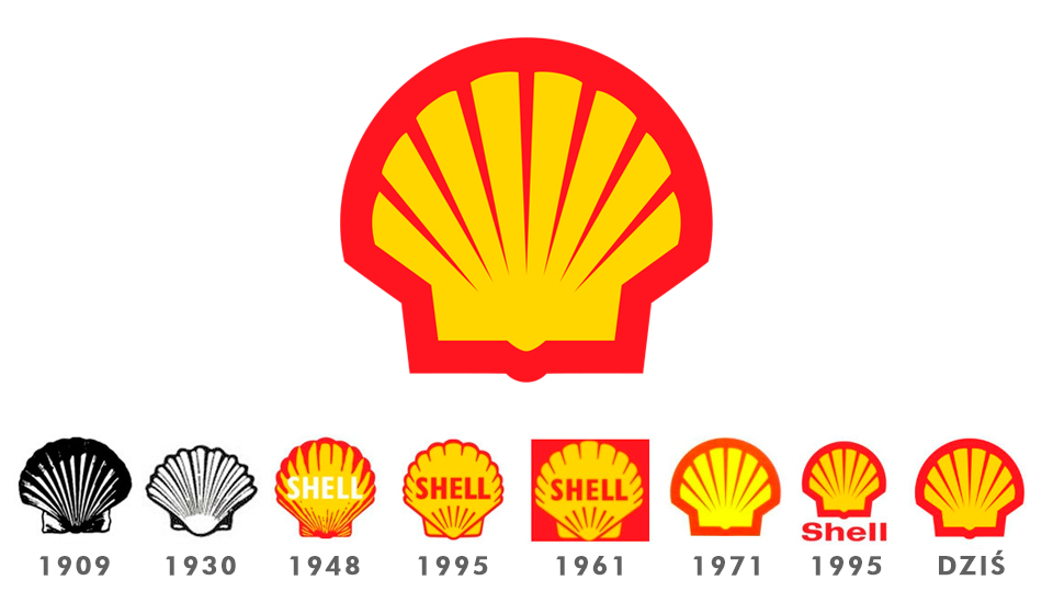 Redesign logo Shell