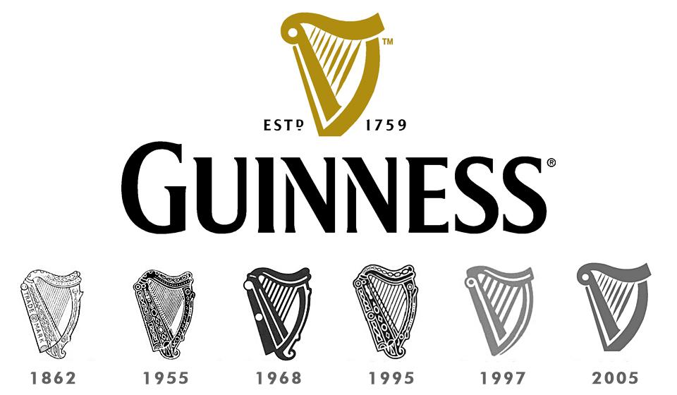 Rewitalizacja logo Guiness